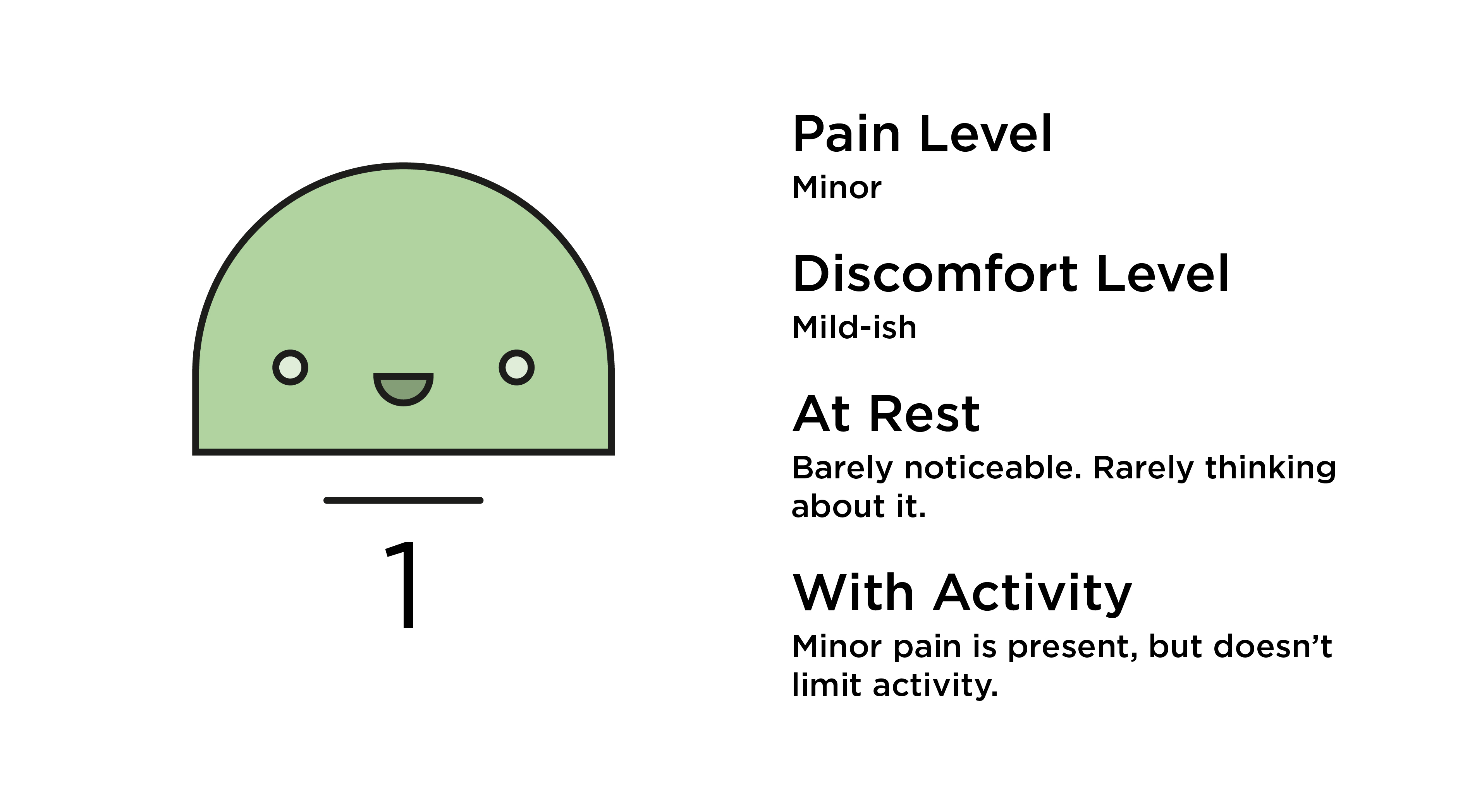 Physiatrist-Pain-Scale-Level-01