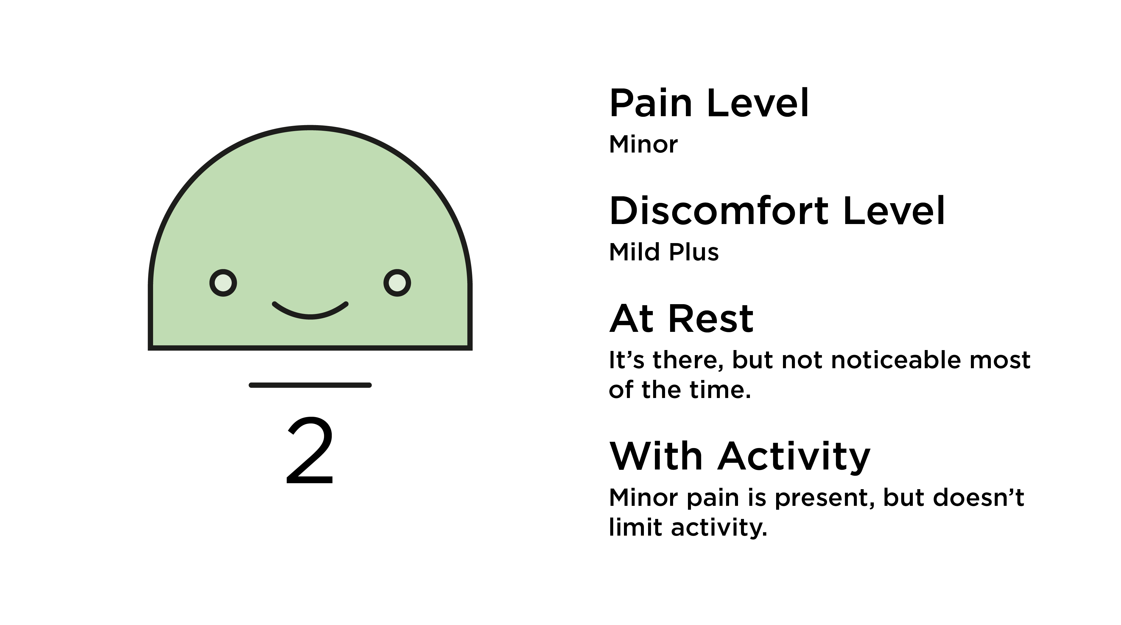 Physiatrist-Pain-Scale-Level-02