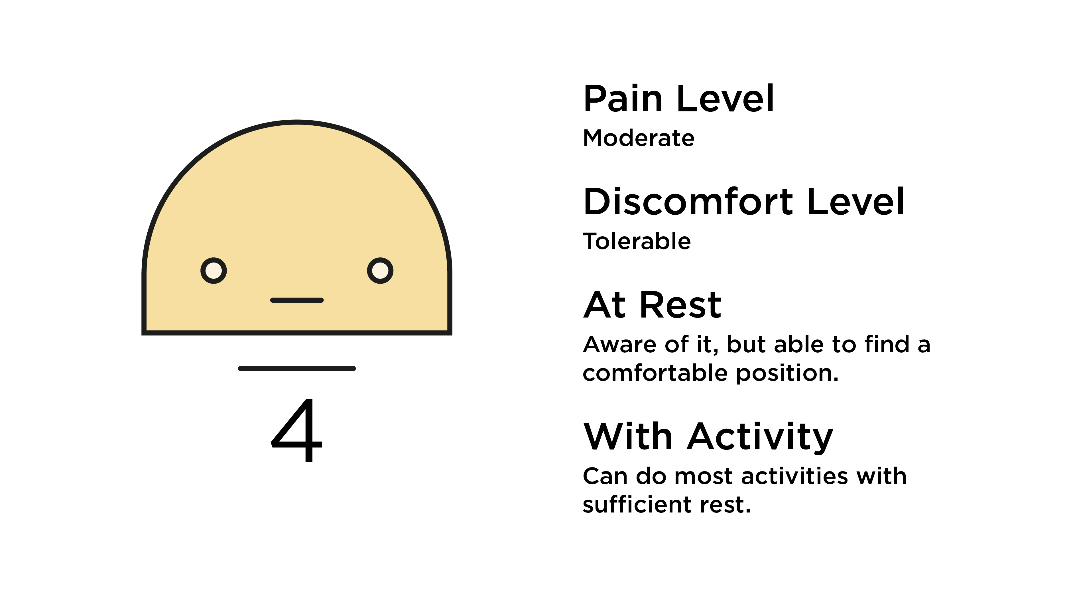 Physiatrist-Pain-Scale-Level-04