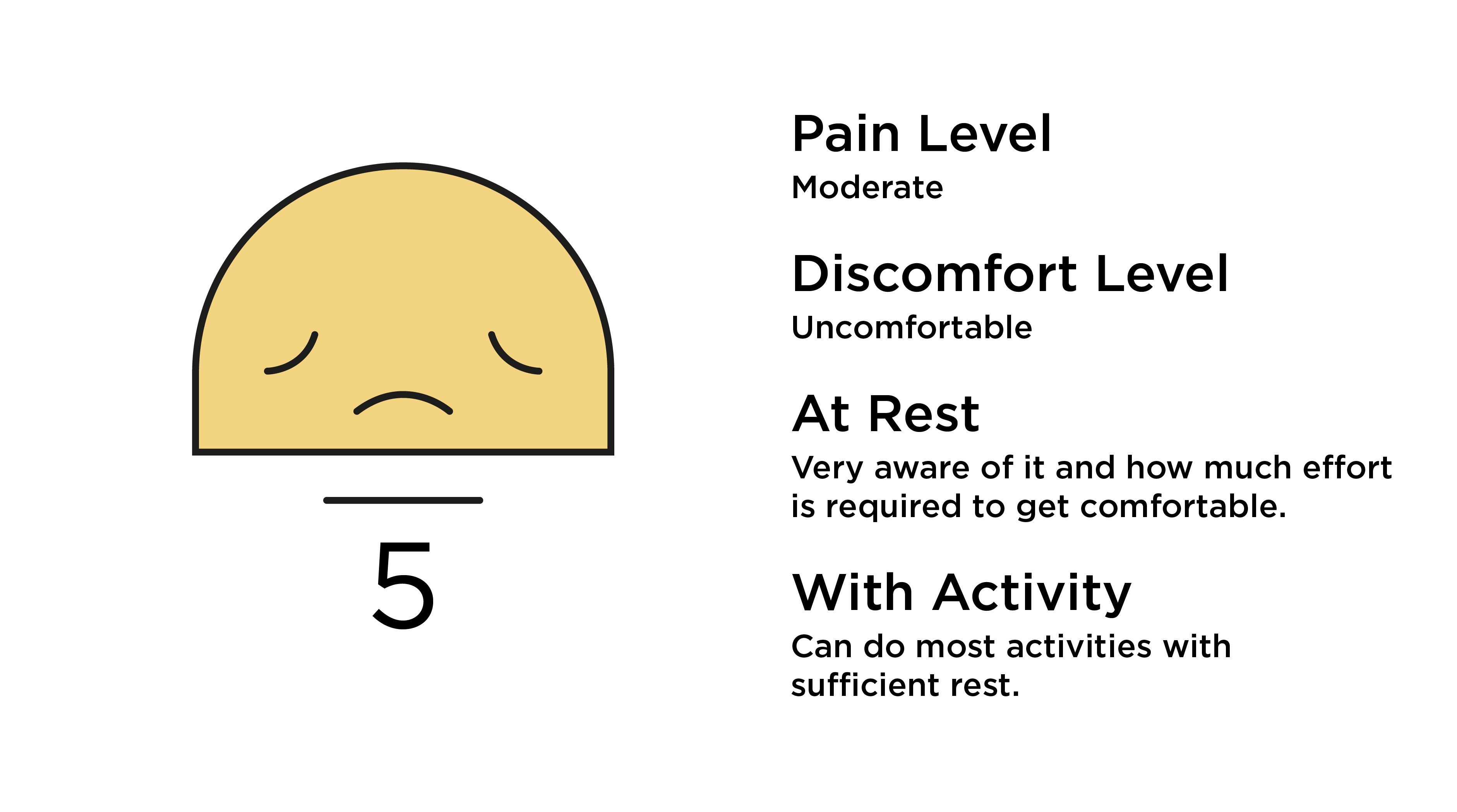 Physiatrist-Pain-Scale-Level-05
