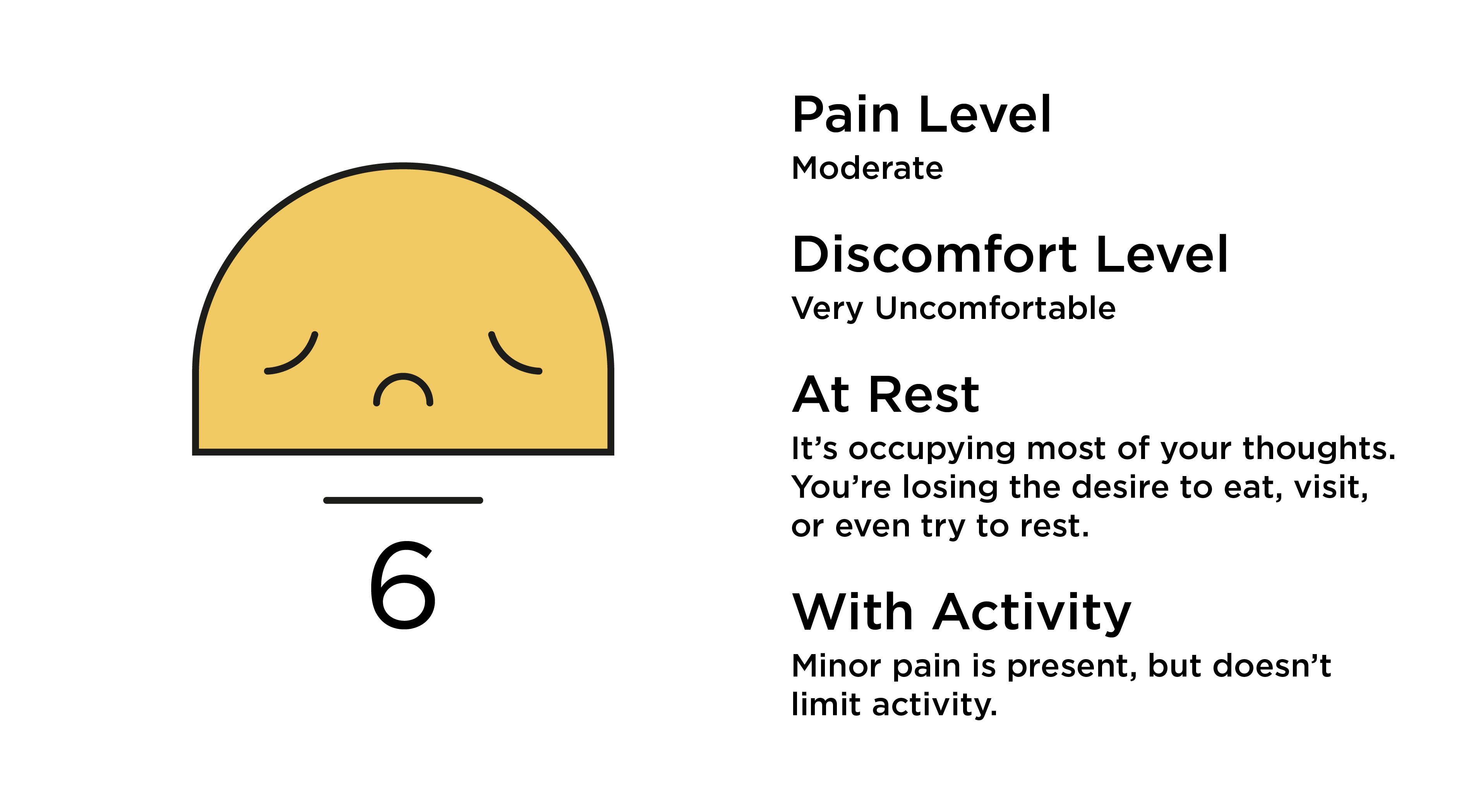 Physiatrist-Pain-Scale-Level-06