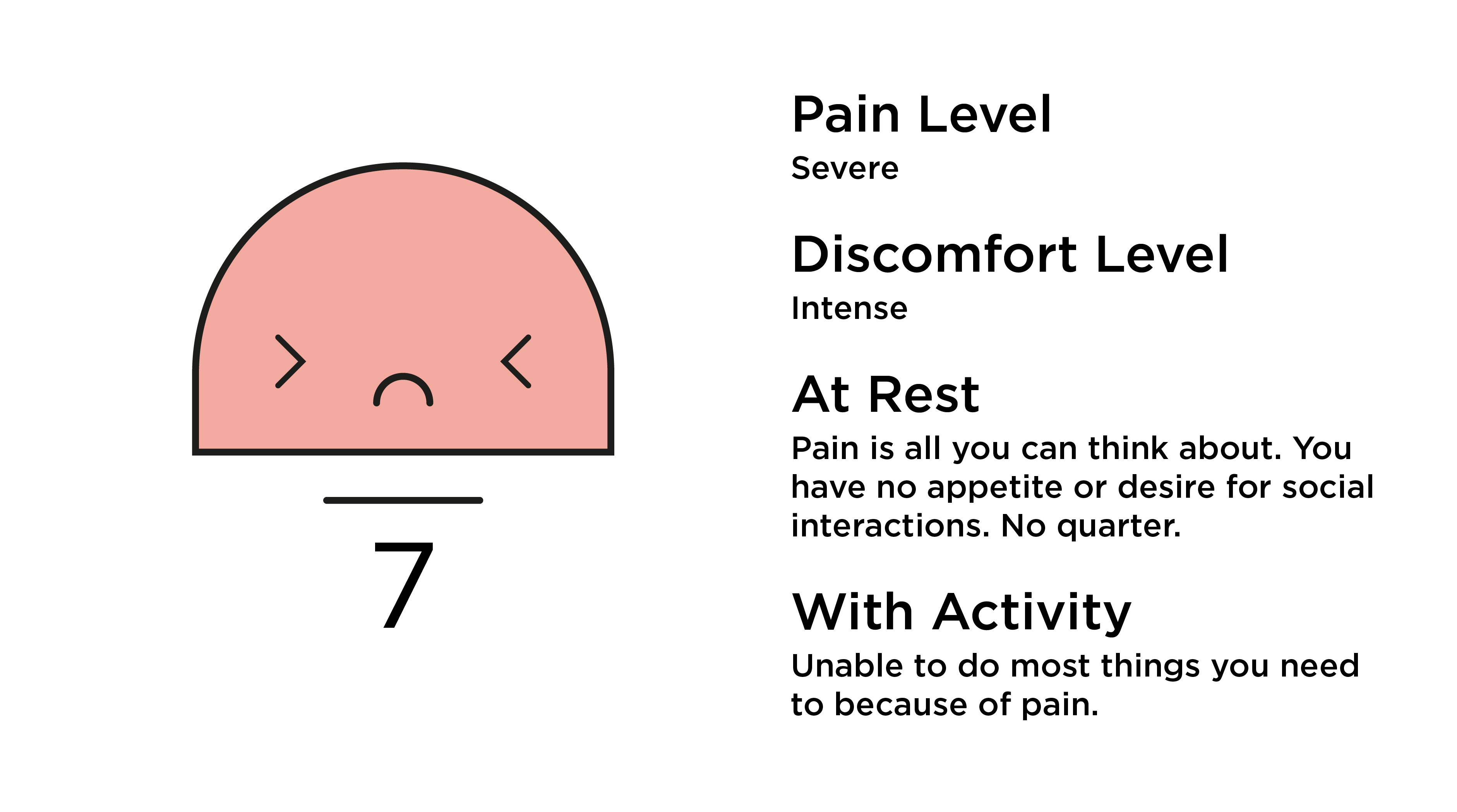 Physiatrist-Pain-Scale-Level-07