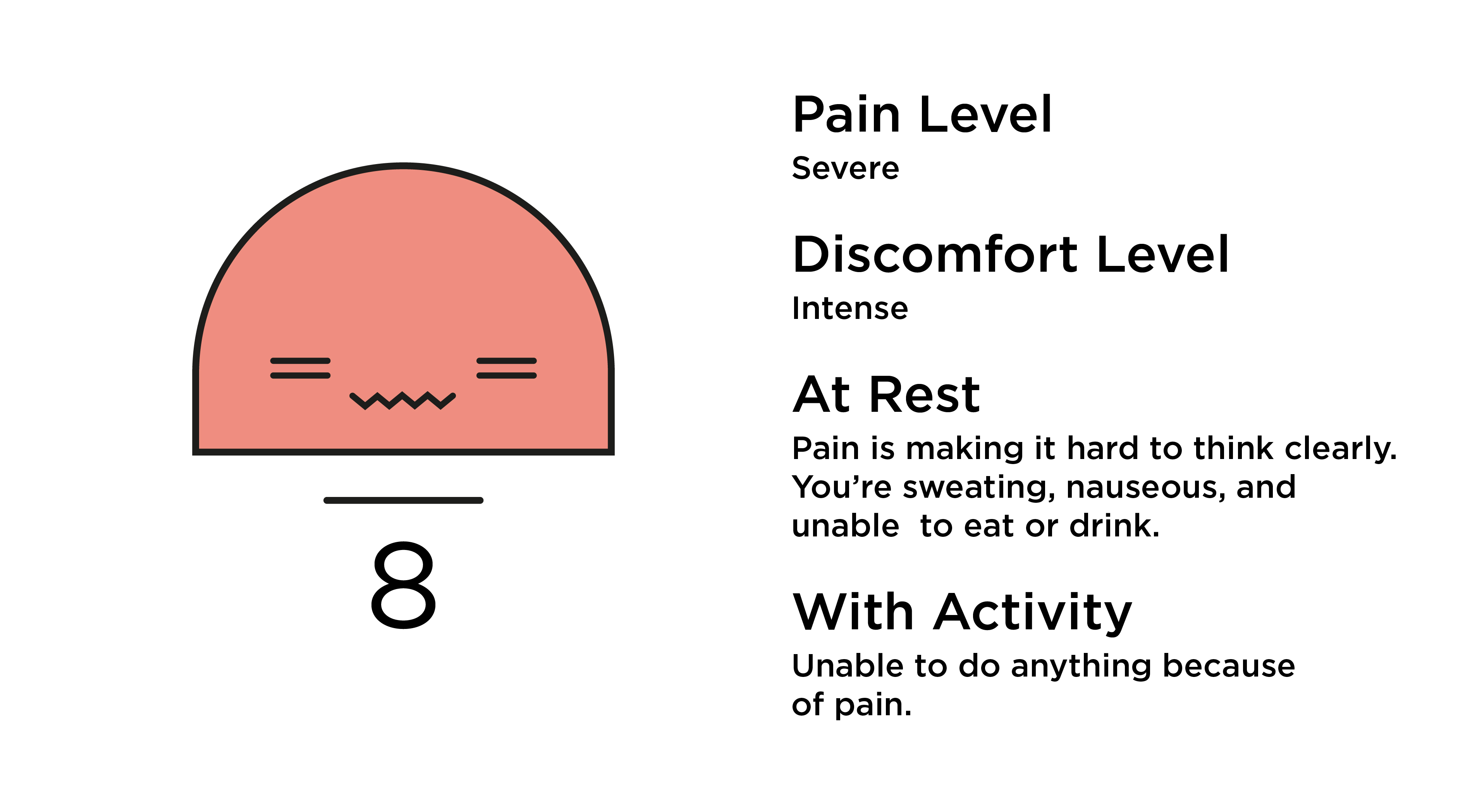 Physiatrist-Pain-Scale-Level-08