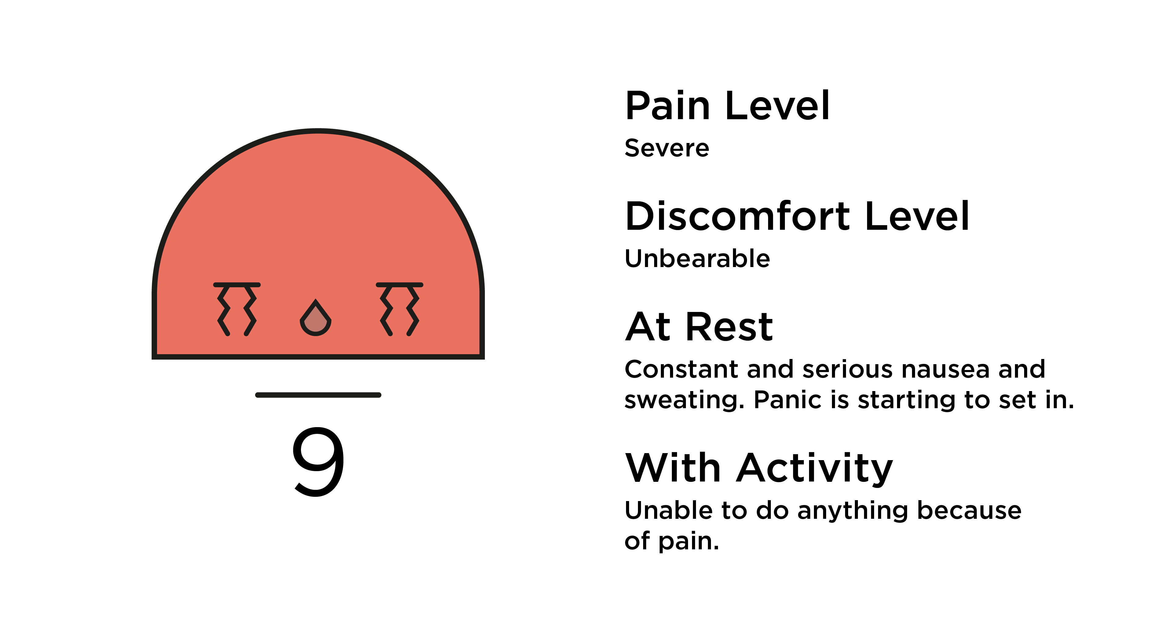 Physiatrist-Pain-Scale-Level-09