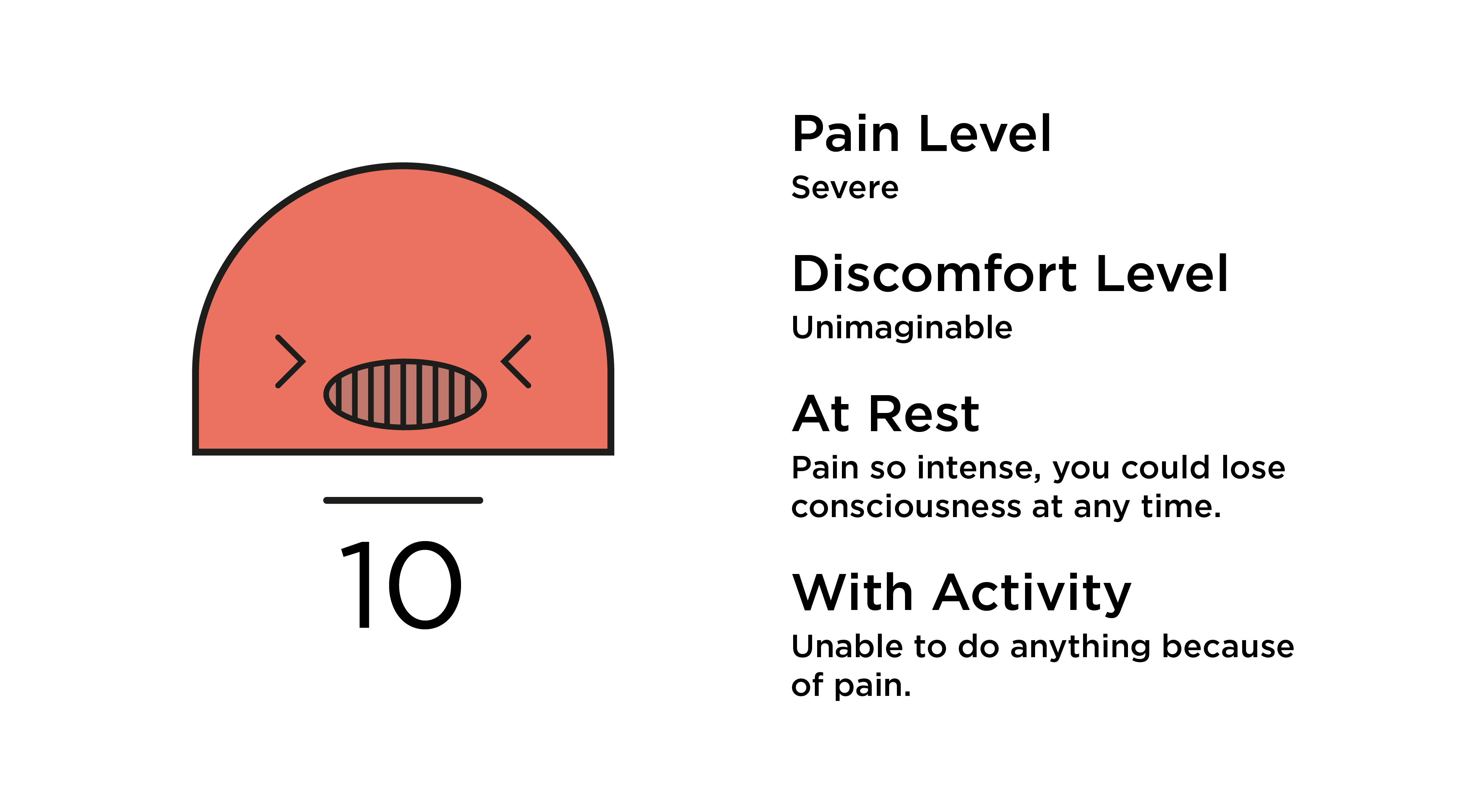 Physiatrist-Pain-Scale-Level-10