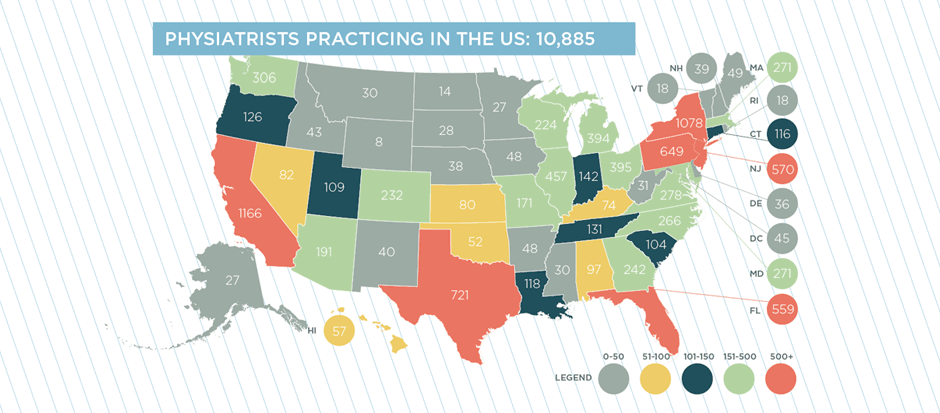 Physiatrists practicing in the U.S.: 10,885